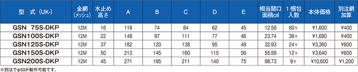 uk-gsn75s-dkp,uk-gsn100s-dkp,uk-gsn125s-dkp,uk-gsn150s-dkp,uk-gsn200s-dkp,丸型フード付ガラリ