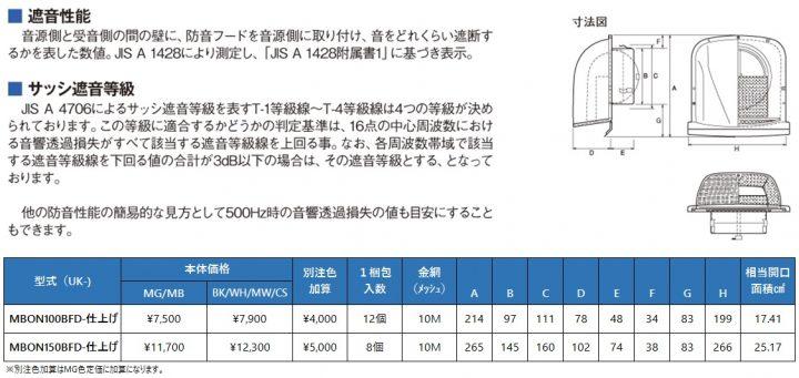 uk-mbon100bfd,uk-mbon150bfd,M型フード付ガラリ,防火ダンパー付