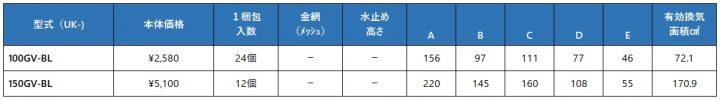 uk-100gv-bl,uk-150gv-bl,丸型フード水切付ガラリ