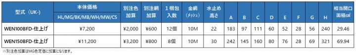 uk-wen100bfd,uk-wen150bfd,W型フード付ガラリ,防火ダンパー付