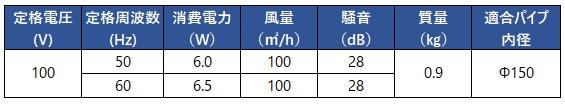 ps150n2cs,24時間換気対応パイプ用ファン