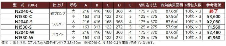 uk-n2040-c,uk-n1530-c,uk-n2040-s,uk-n1530-s,uk-n2040-w,uk-n1530-w