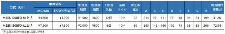 uk-mzen100bfd,uk-mzen150bfd,M型フード付ガラリ,防火ダンパー付