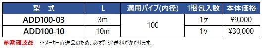 add100-03,add100-06